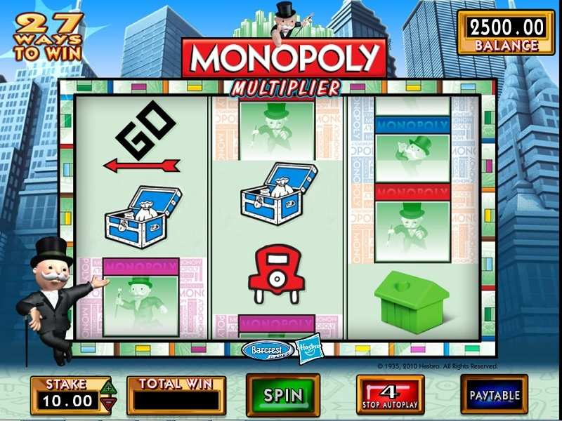 Monopoly Multiplier