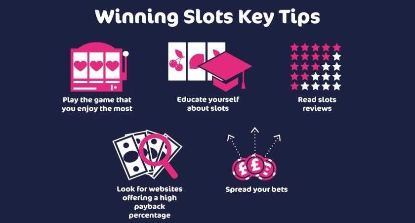 Winning Slots Key Tips - Photo