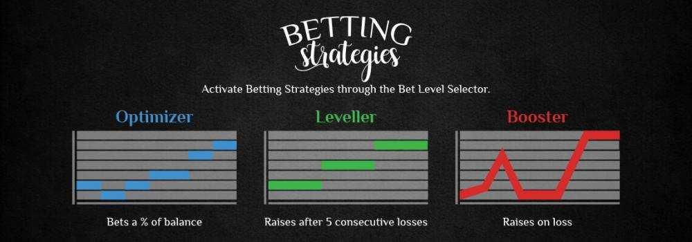 Slots Betting Strategy