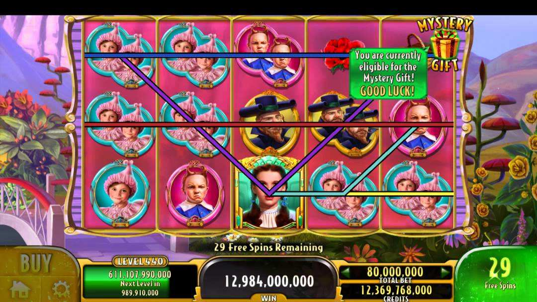 The Wizard of Oz Slot
