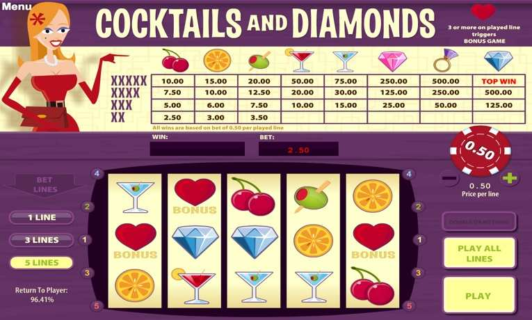 Cocktails and Diamonds